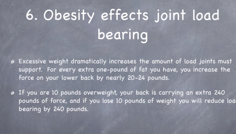 Obesity effects joint - Painmd
